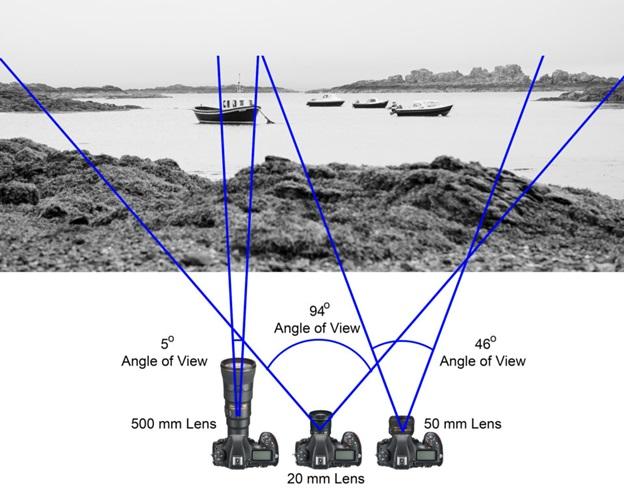 angle.jpg.e6fbda6e38a0eb4739ecd209cb751e77.jpg