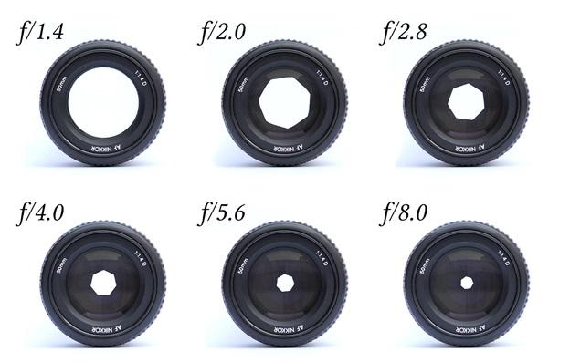 aperture.jpg.e53555e6737a4c725a8cdff6b0d142ae.jpg